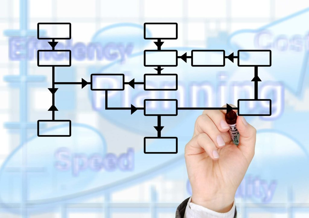 InTune Process Improvement Services